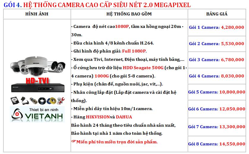 Hệ thống camera cao cấp siêu nét 2.0 MEGAPIXEL